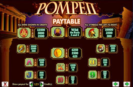 Pompeii Aristocrat Casino Game Screenshot