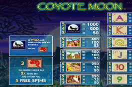 Coyote Moon Screenshot 3